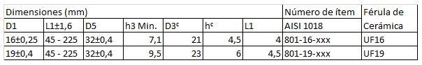Tabla de Dimensiones de Conectores Tipo Nelson Stud