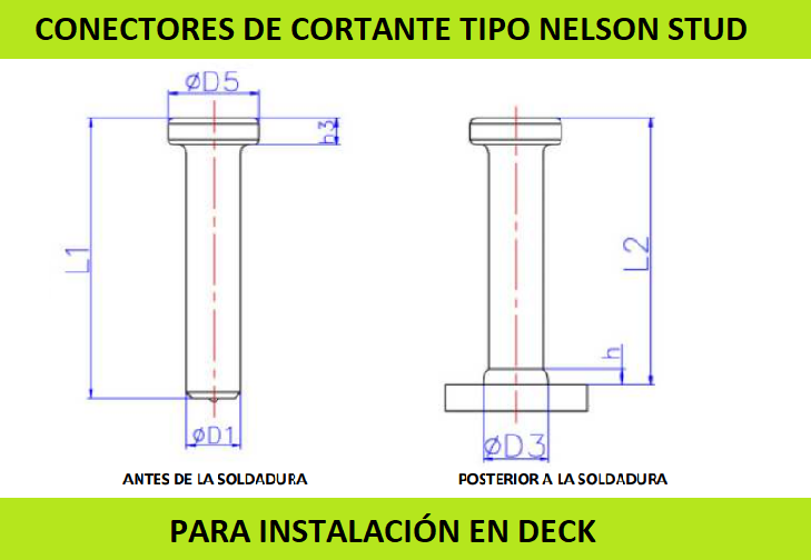 Conectores de cortante tipo Nelson Stud para instalación en deck metálico